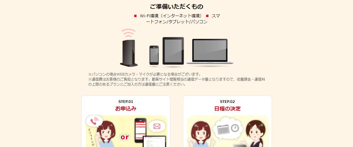 ミニミニ神奈川横浜西口店の画像4